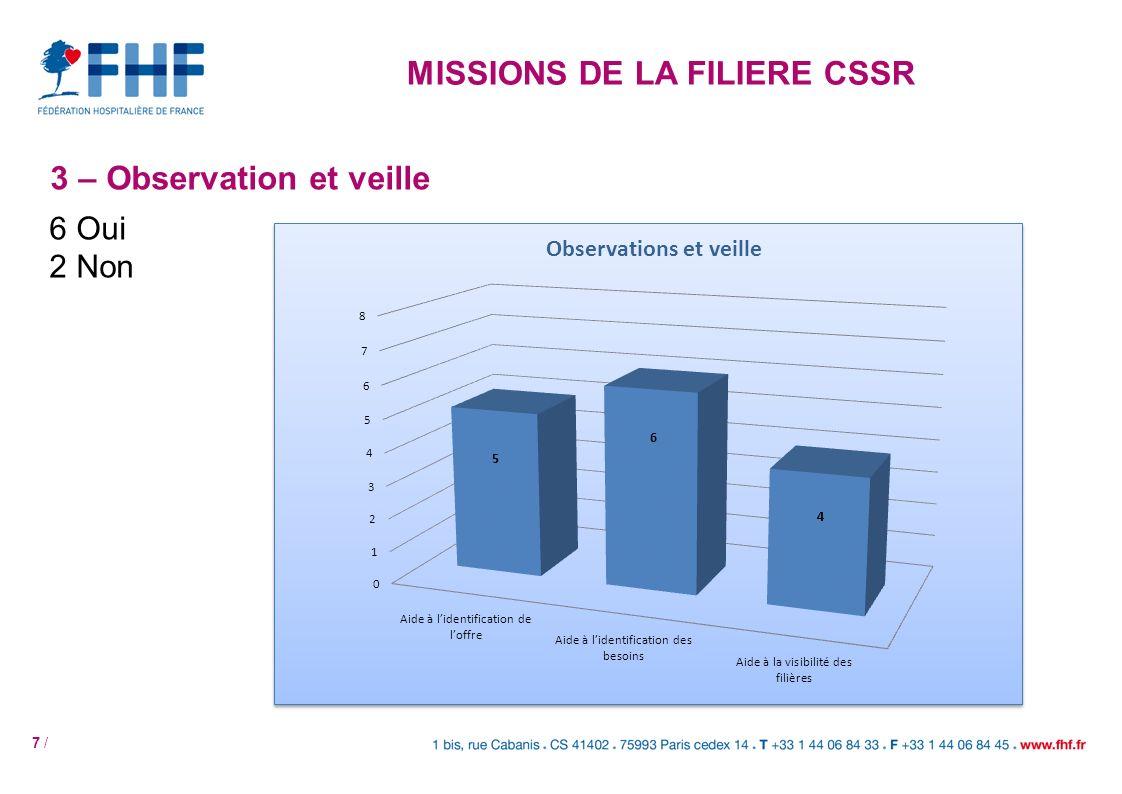 MISSIONS DE LA FILIERE CSSR