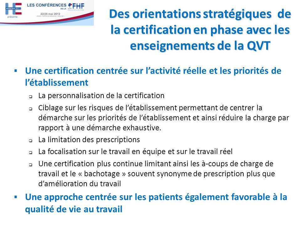 Des orientations stratégiques de la certification en phase avec les enseignements de la QVT