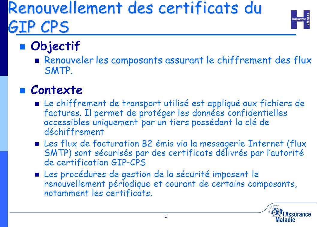 Renouvellement des certificats du GIP CPS
