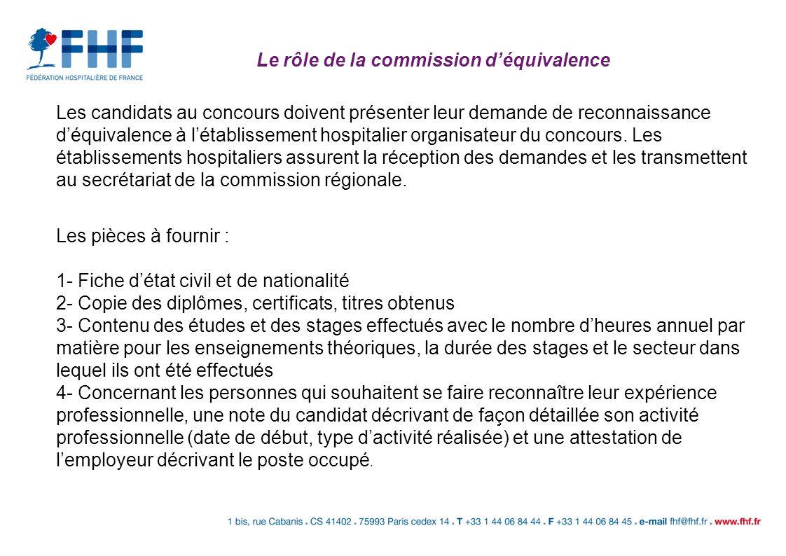Le rôle de la commission d'équivalence