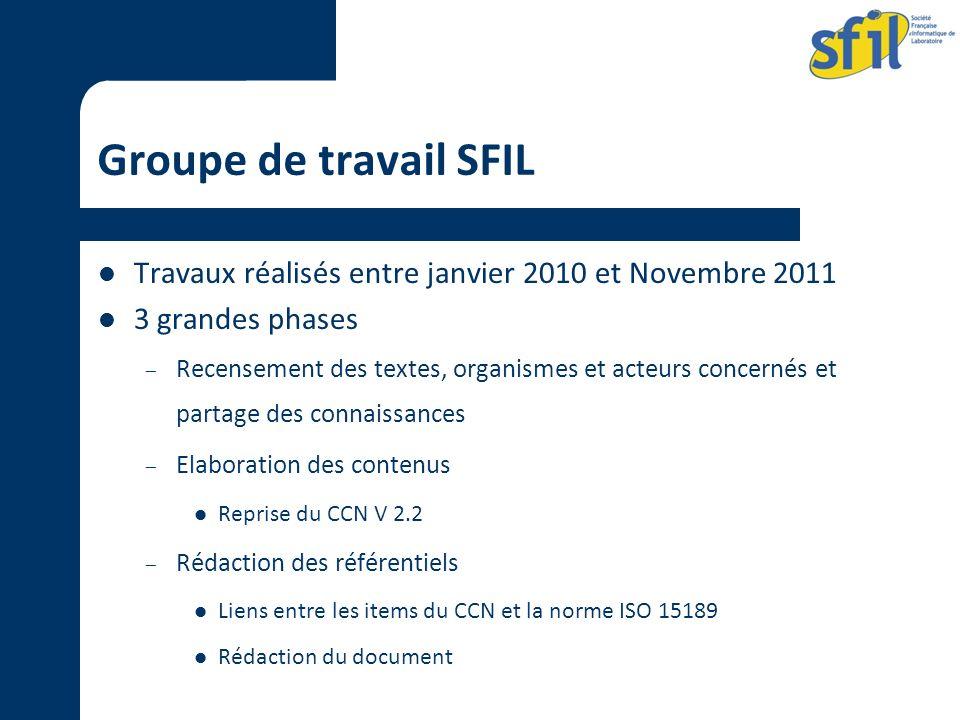 Groupe de travail SFIL Travaux réalisés entre janvier 2010 et Novembre 2011. 3 grandes phases.