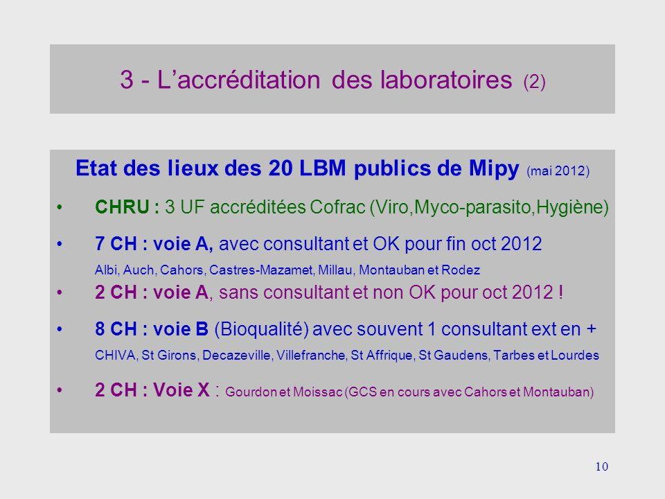 3 - L'accréditation des laboratoires (2)