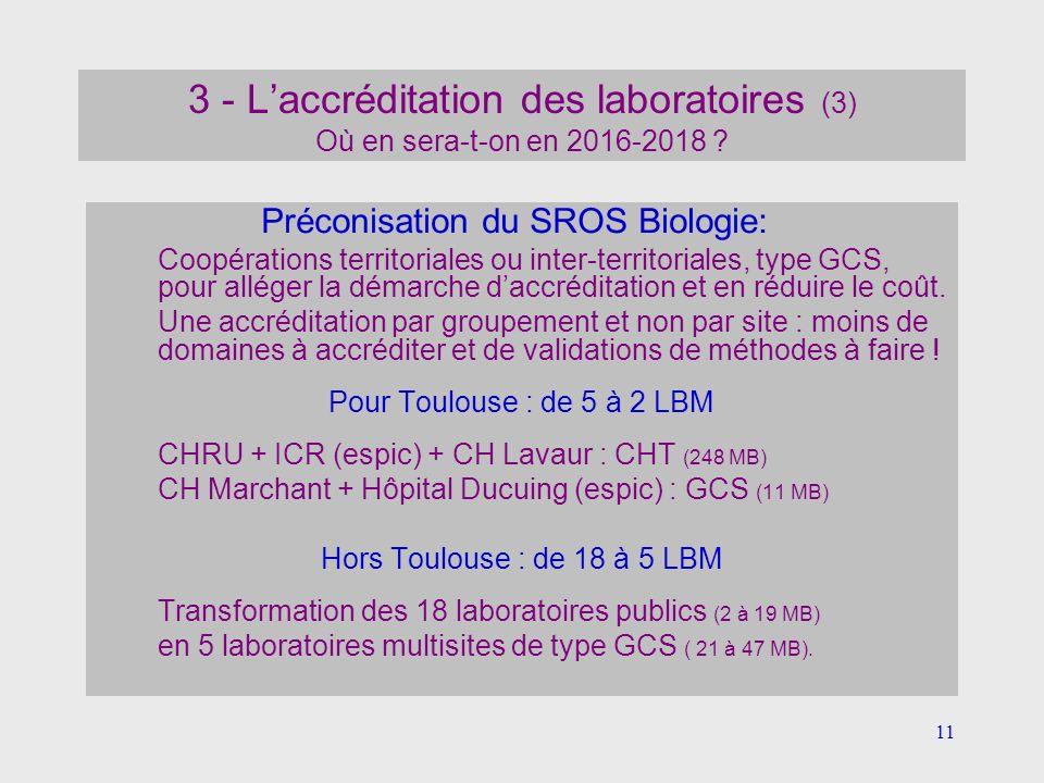 Préconisation du SROS Biologie: