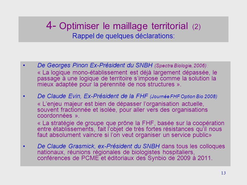 4- Optimiser le maillage territorial (2) Rappel de quelques déclarations:
