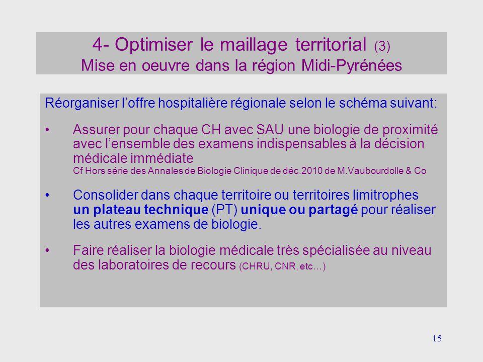 4- Optimiser le maillage territorial (3) Mise en oeuvre dans la région Midi-Pyrénées