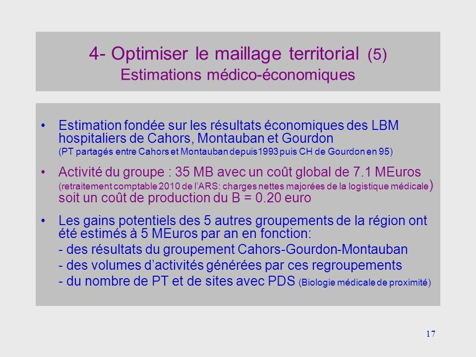 4- Optimiser le maillage territorial (5) Estimations médico-économiques