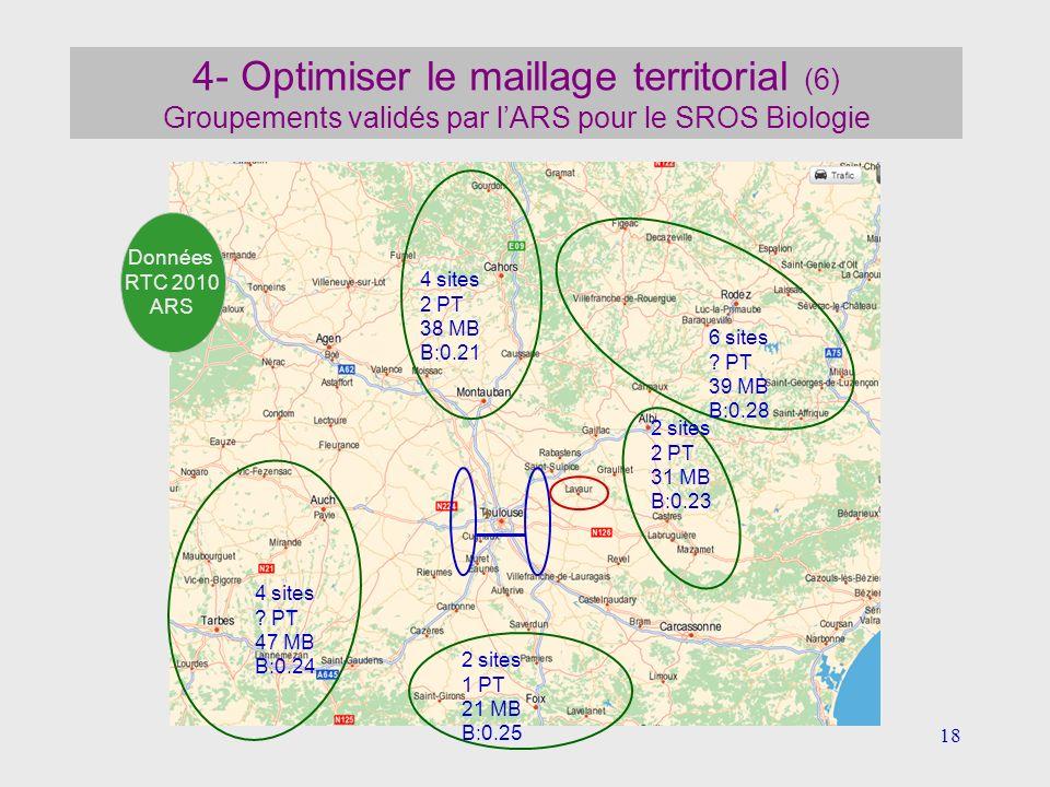 4- Optimiser le maillage territorial (6) Groupements validés par l'ARS pour le SROS Biologie