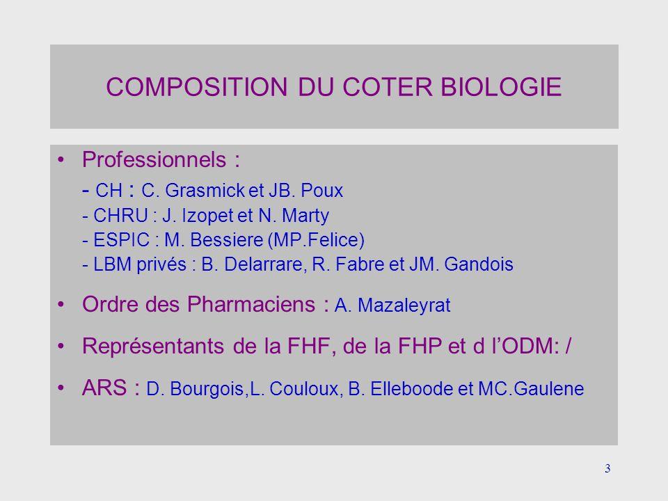 COMPOSITION DU COTER BIOLOGIE