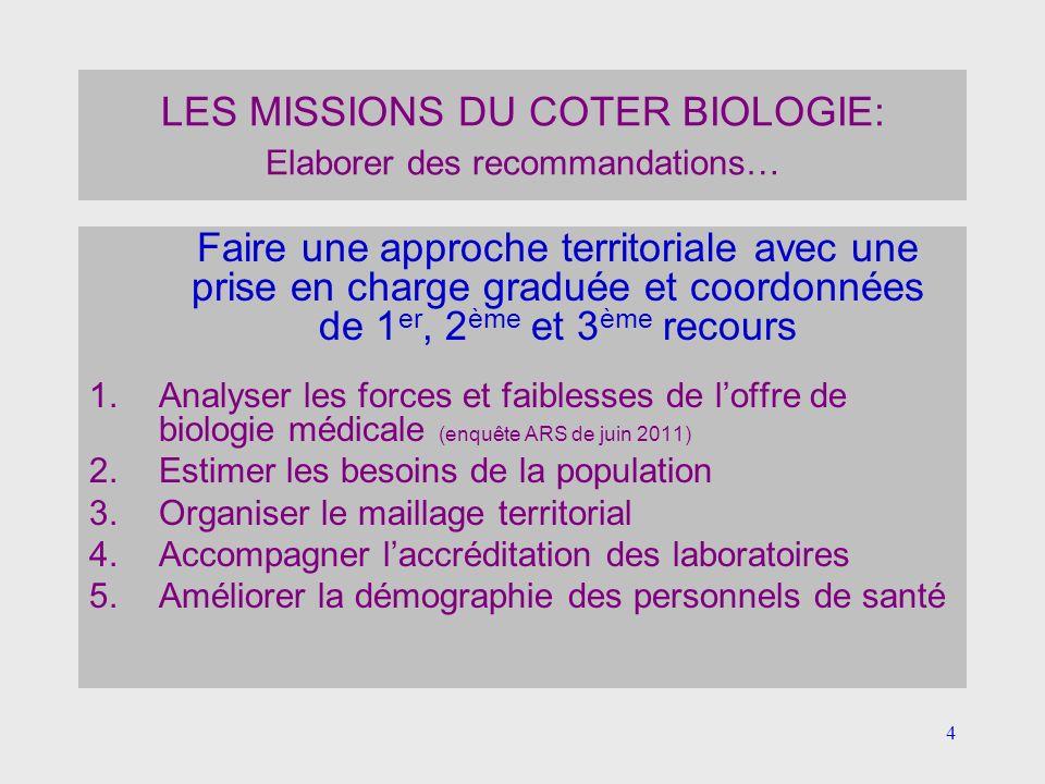 LES MISSIONS DU COTER BIOLOGIE: Elaborer des recommandations…