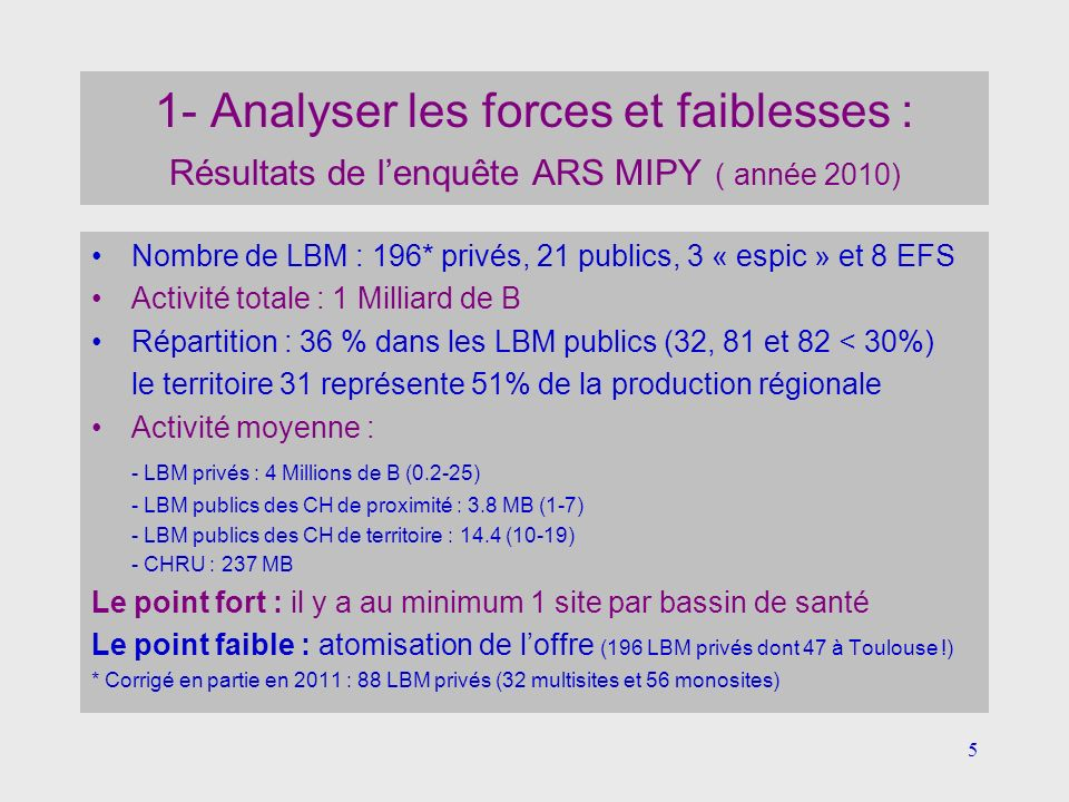 1- Analyser les forces et faiblesses : Résultats de l'enquête ARS MIPY ( année 2010)