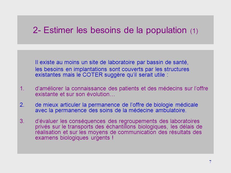 2- Estimer les besoins de la population (1)