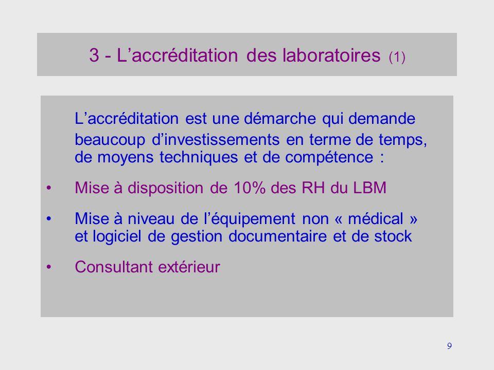 3 - L'accréditation des laboratoires (1)