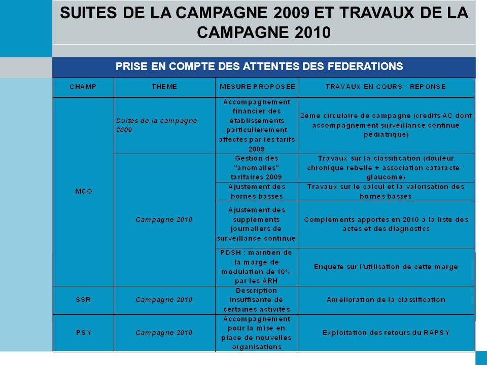 SUITES DE LA CAMPAGNE 2009 ET TRAVAUX DE LA CAMPAGNE 2010