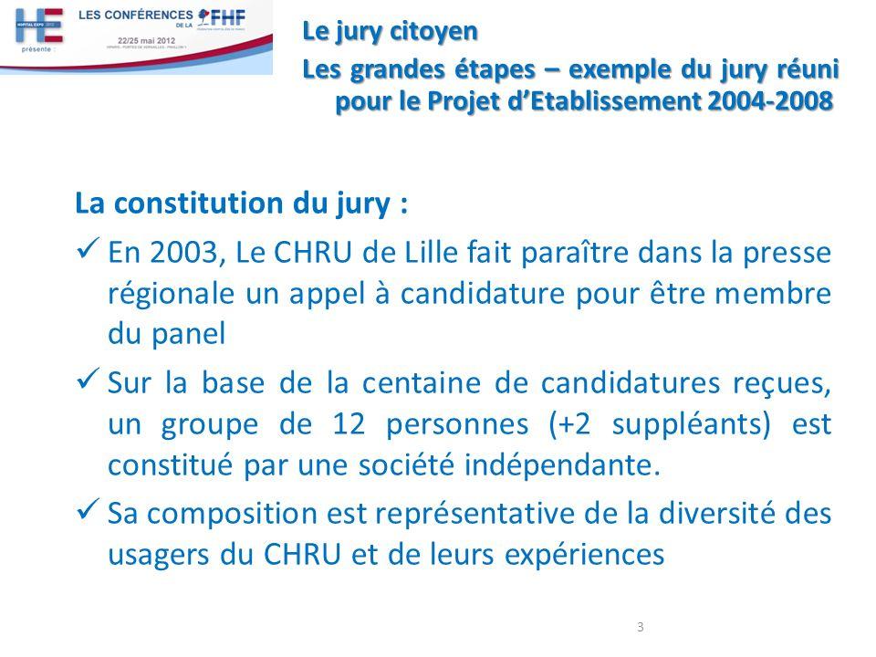 La constitution du jury :