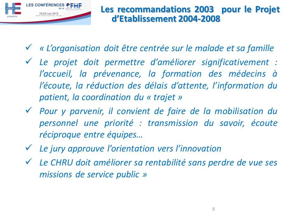 Les recommandations 2003 pour le Projet d'Etablissement 2004-2008