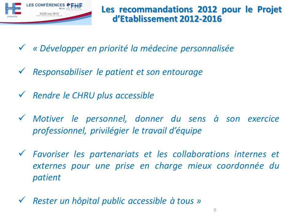 Les recommandations 2012 pour le Projet d'Etablissement 2012-2016