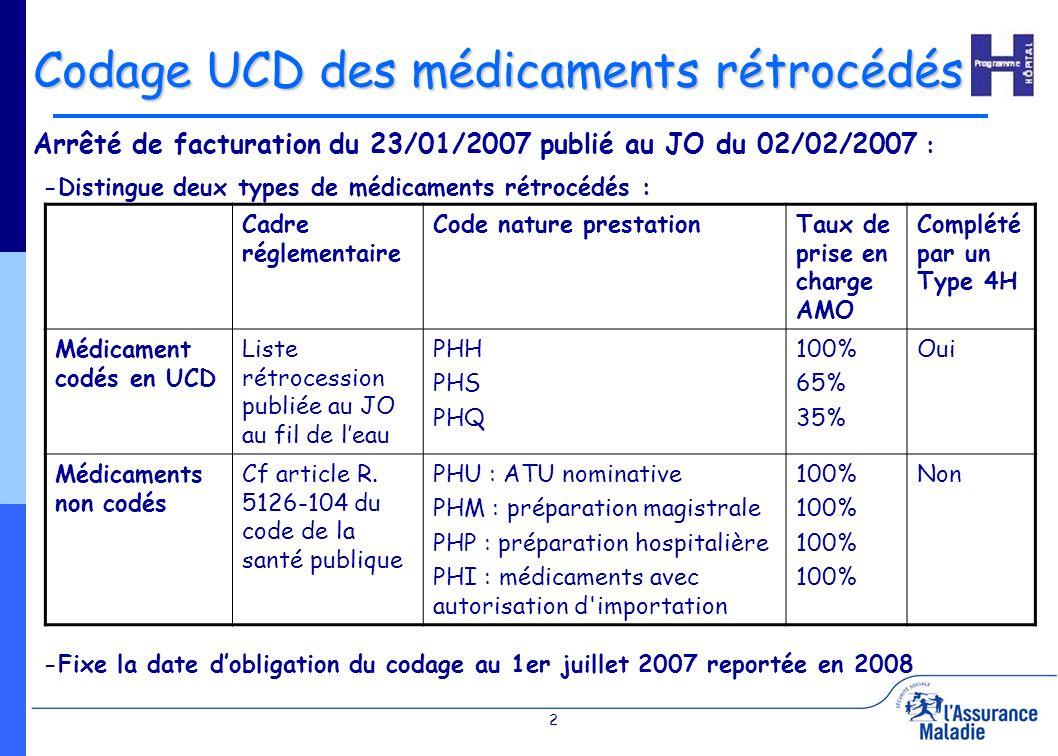 Codage UCD des médicaments rétrocédés