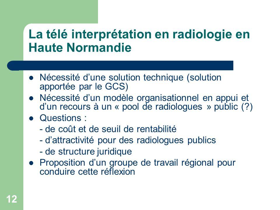 La télé interprétation en radiologie en Haute Normandie