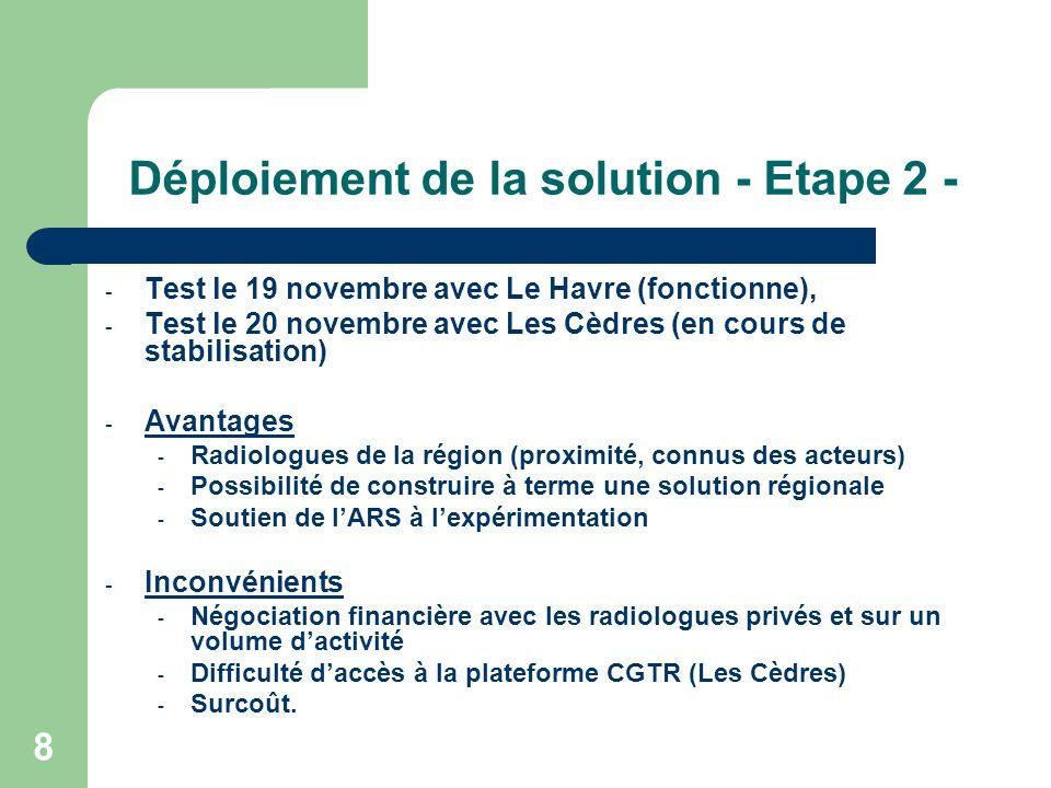 Déploiement de la solution - Etape 2 -