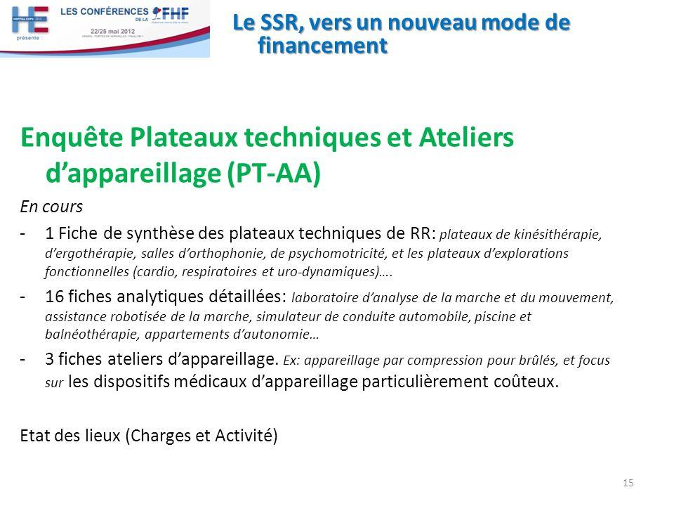 Enquête Plateaux techniques et Ateliers d'appareillage (PT-AA)
