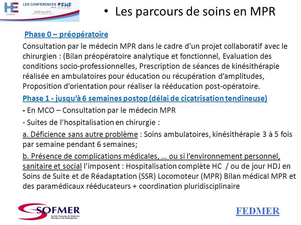 - En MCO – Consultation par le médecin MPR
