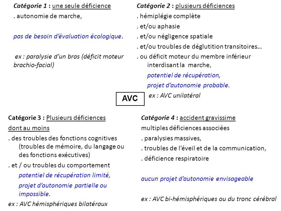AVC Catégorie 1 : une seule déficience . autonomie de marche,