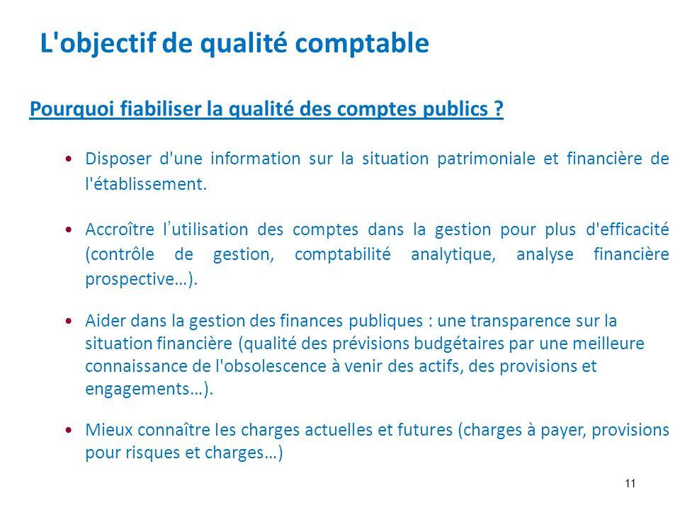 L objectif de qualité comptable