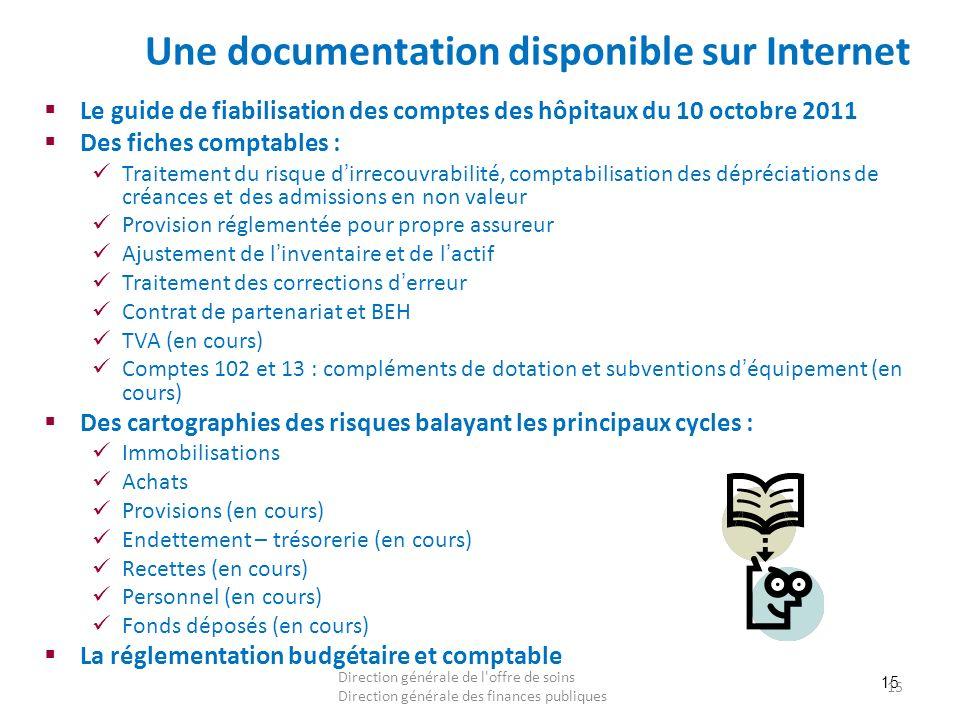 Une documentation disponible sur Internet