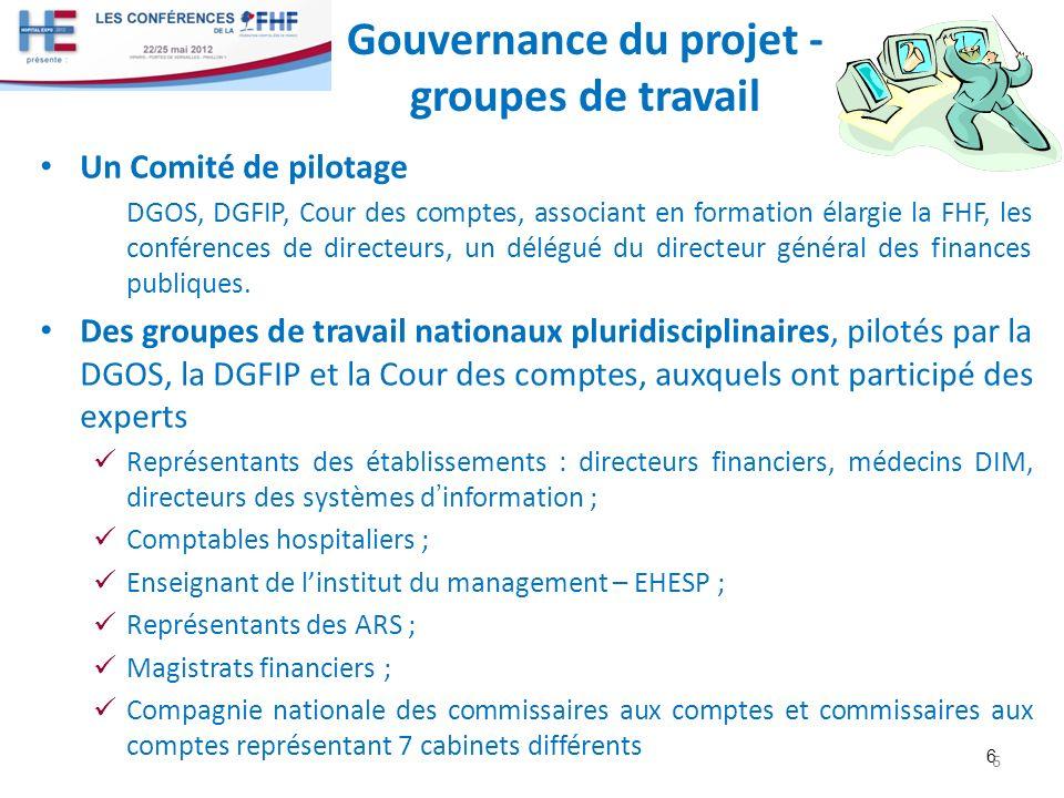 Gouvernance du projet - groupes de travail