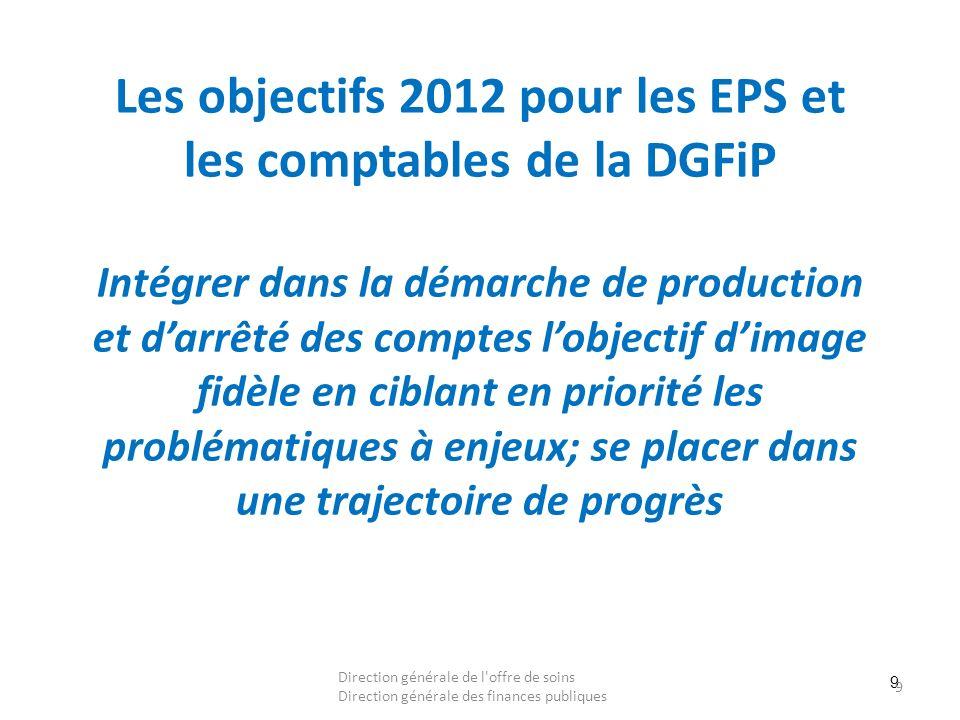 Les objectifs 2012 pour les EPS et les comptables de la DGFiP Intégrer dans la démarche de production et d'arrêté des comptes l'objectif d'image fidèle en ciblant en priorité les problématiques à enjeux; se placer dans une trajectoire de progrès