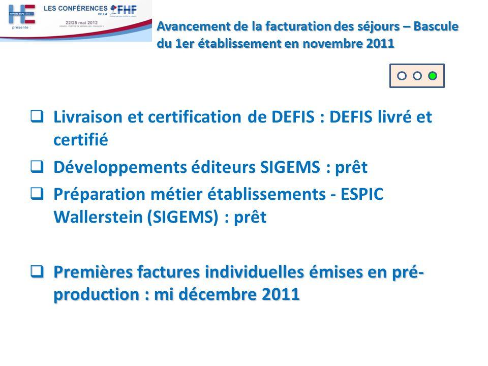 Livraison et certification de DEFIS : DEFIS livré et certifié