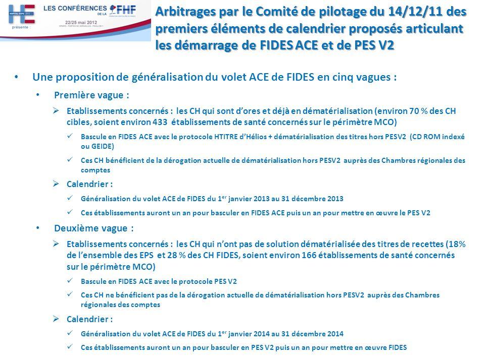 Arbitrages par le Comité de pilotage du 14/12/11 des premiers éléments de calendrier proposés articulant les démarrage de FIDES ACE et de PES V2