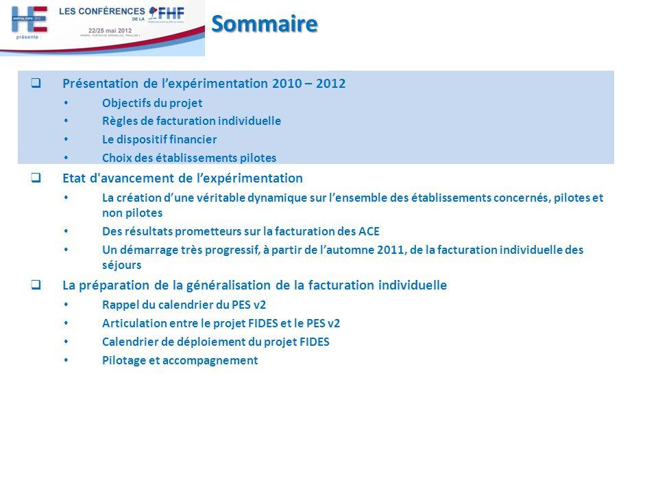 Sommaire Présentation de l'expérimentation 2010 – 2012