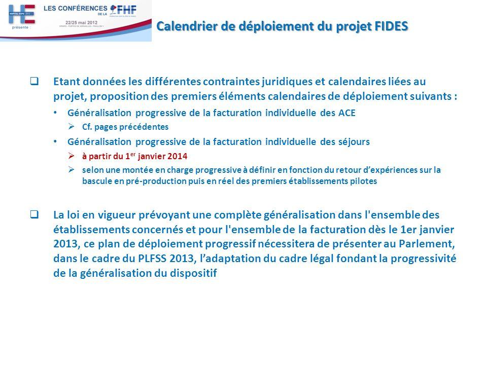 Calendrier de déploiement du projet FIDES