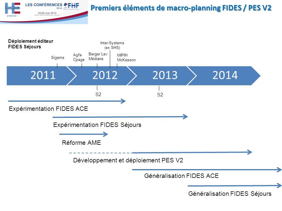 Premiers éléments de macro-planning FIDES / PES V2