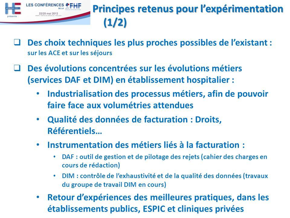 Principes retenus pour l'expérimentation (1/2)