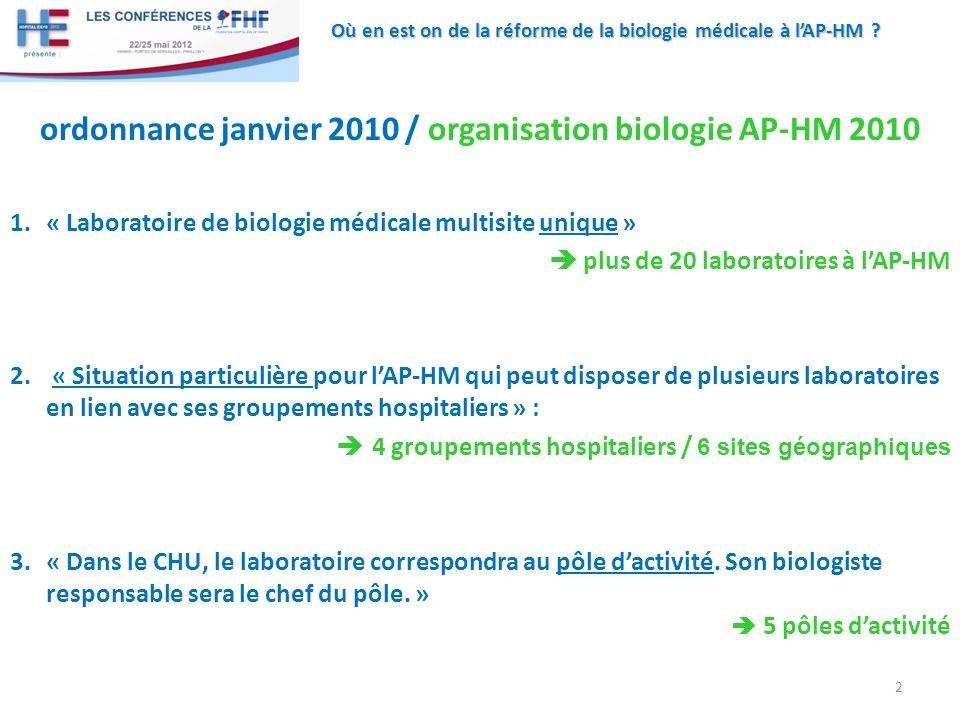 ordonnance janvier 2010 / organisation biologie AP-HM 2010