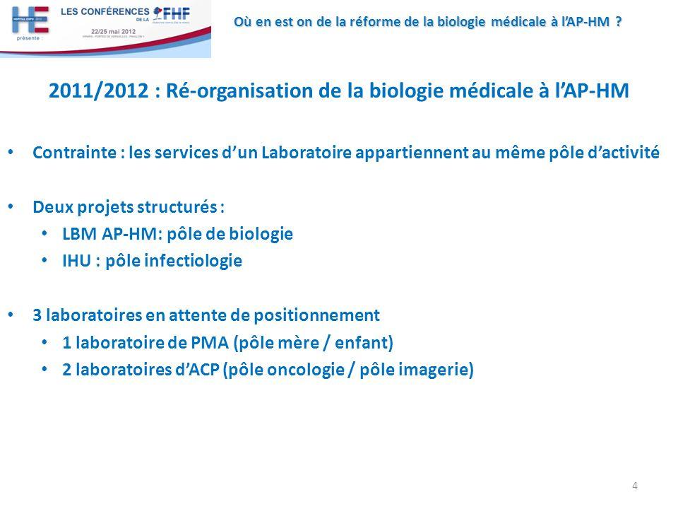 2011/2012 : Ré-organisation de la biologie médicale à l'AP-HM