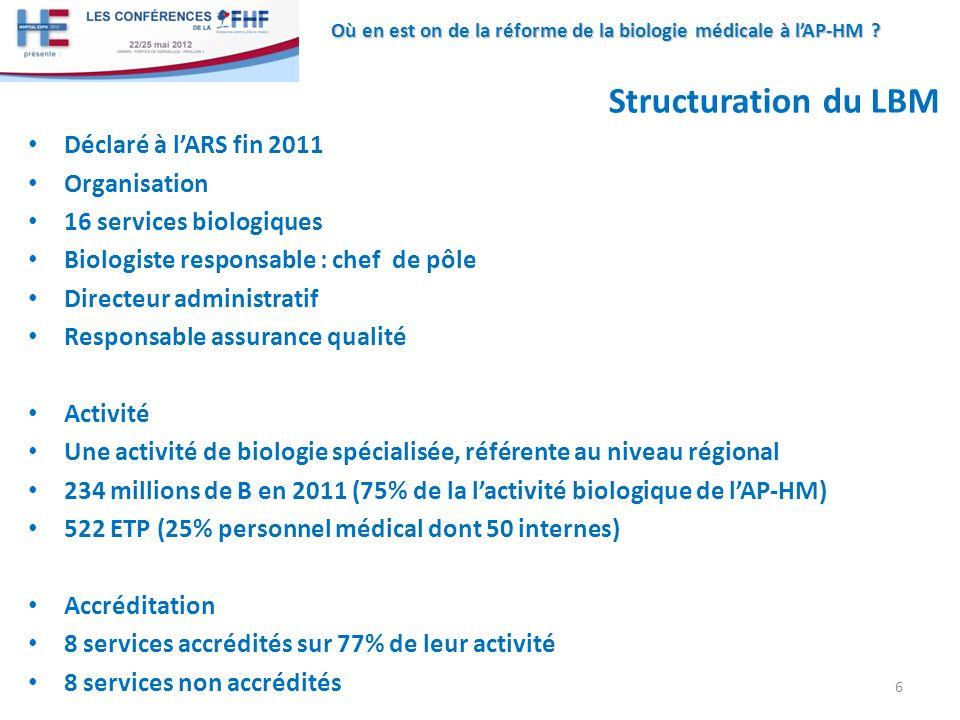 Structuration du LBM Déclaré à l'ARS fin 2011 Organisation