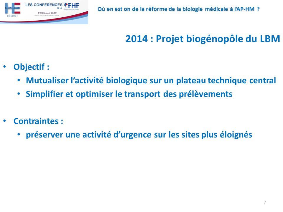2014 : Projet biogénopôle du LBM