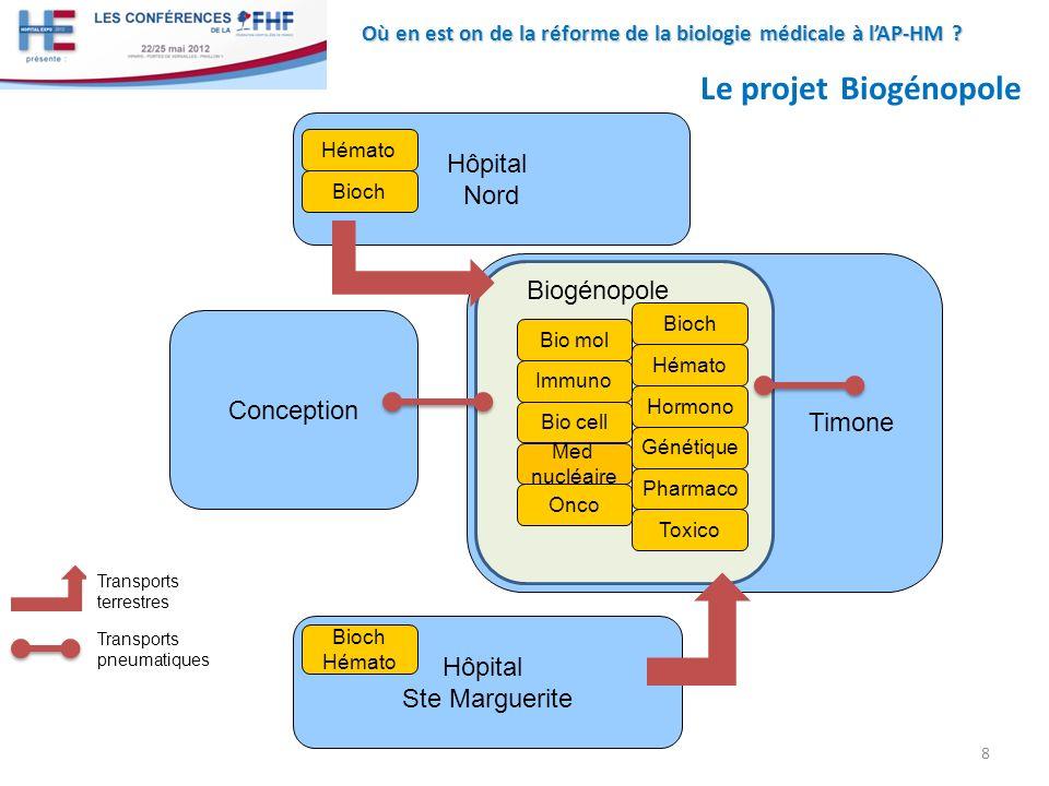 Le projet Biogénopole Hôpital Nord Biogénopole Timone Conception