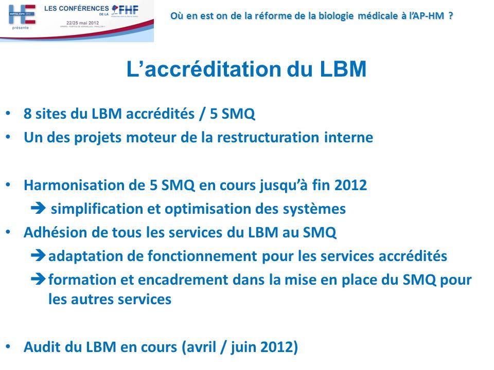 L'accréditation du LBM