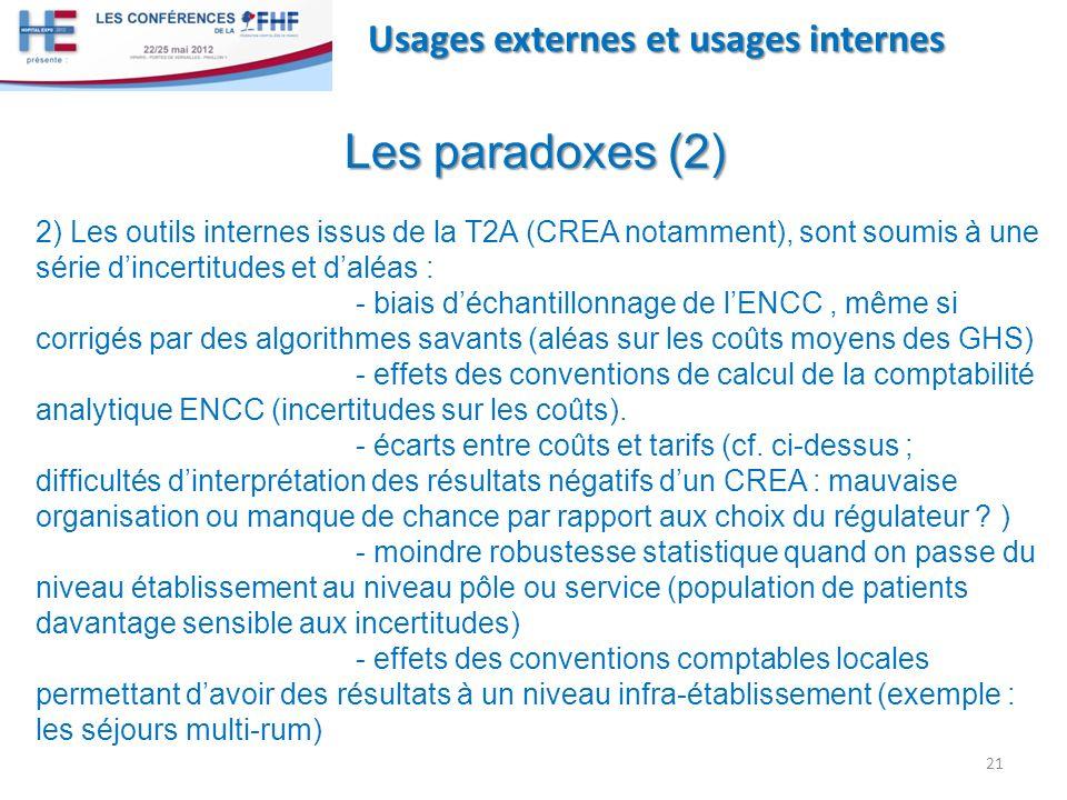 Les paradoxes (2) Usages externes et usages internes