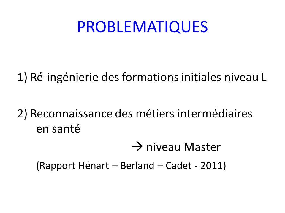 PROBLEMATIQUES 1) Ré-ingénierie des formations initiales niveau L