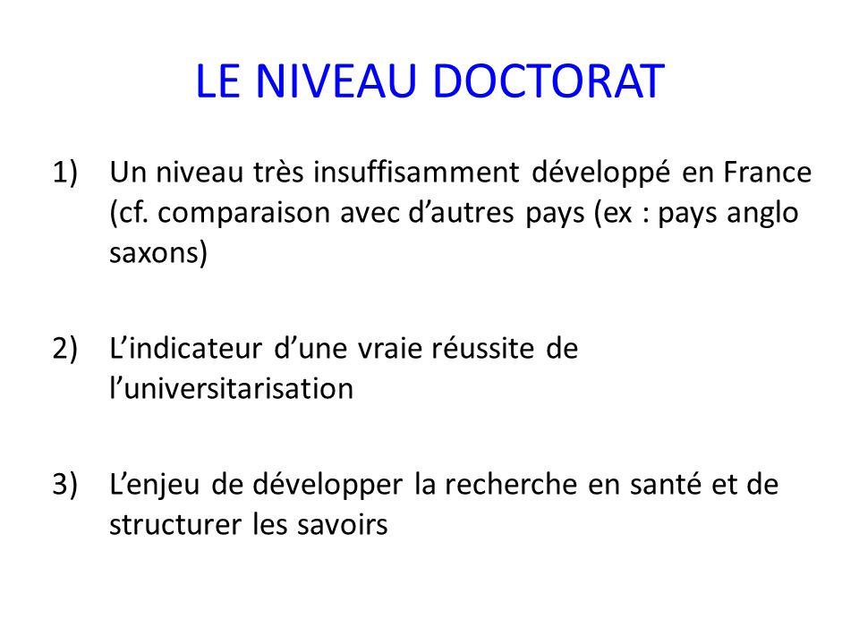 LE NIVEAU DOCTORAT Un niveau très insuffisamment développé en France (cf. comparaison avec d'autres pays (ex : pays anglo saxons)