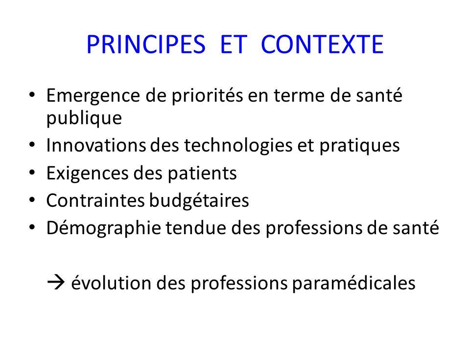 PRINCIPES ET CONTEXTE Emergence de priorités en terme de santé publique. Innovations des technologies et pratiques.