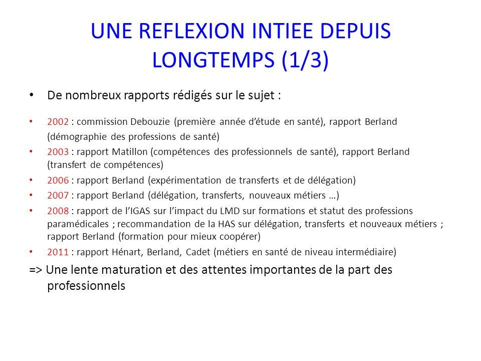 UNE REFLEXION INTIEE DEPUIS LONGTEMPS (1/3)