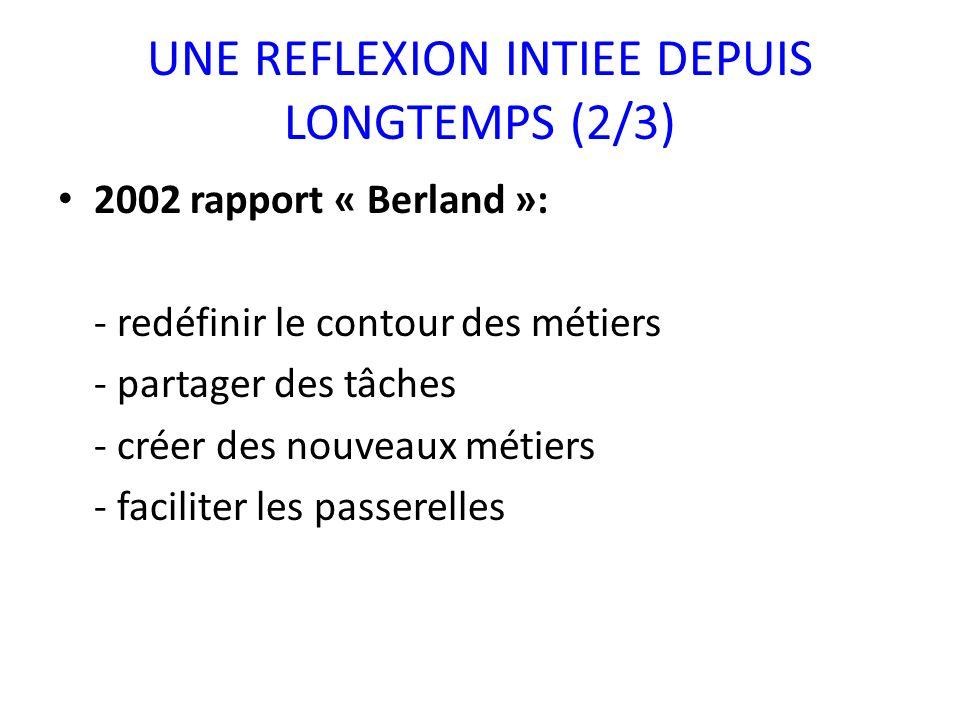 UNE REFLEXION INTIEE DEPUIS LONGTEMPS (2/3)