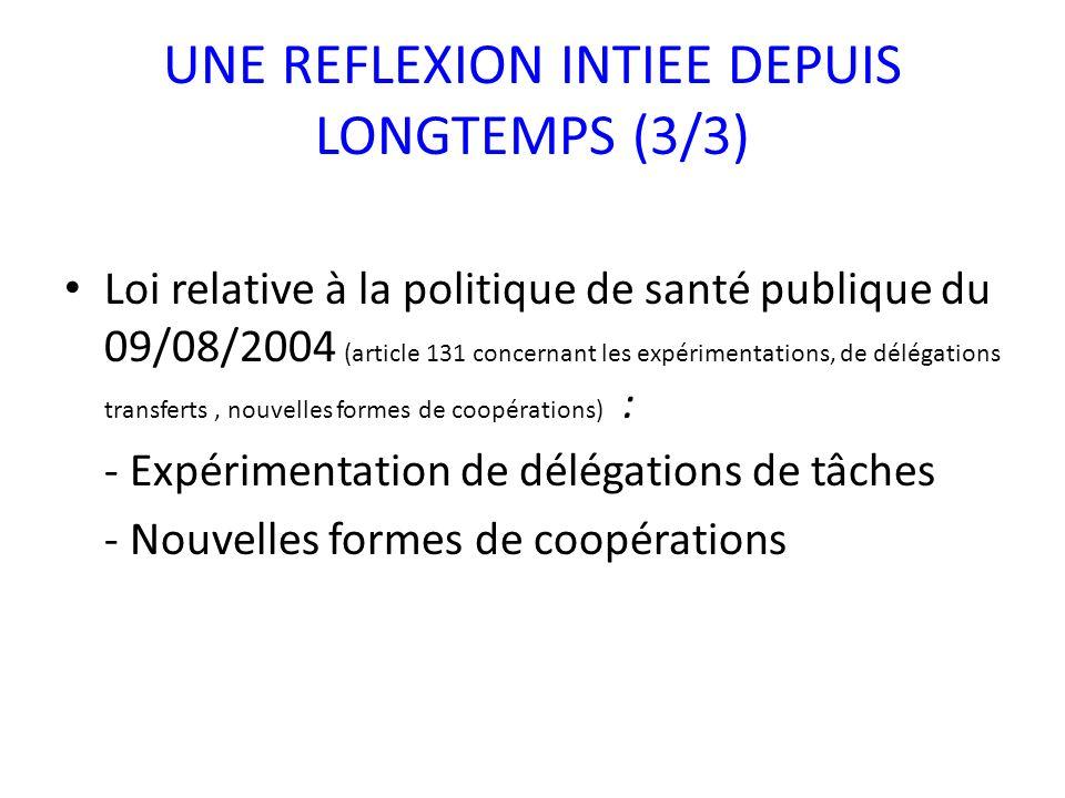 UNE REFLEXION INTIEE DEPUIS LONGTEMPS (3/3)