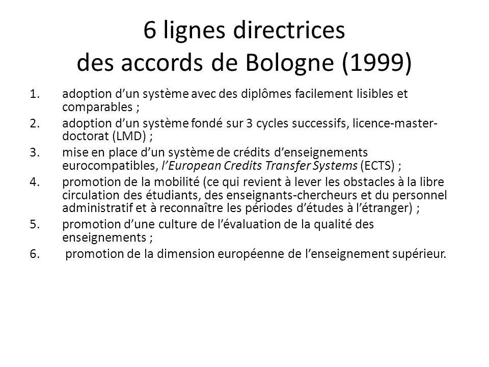 6 lignes directrices des accords de Bologne (1999)